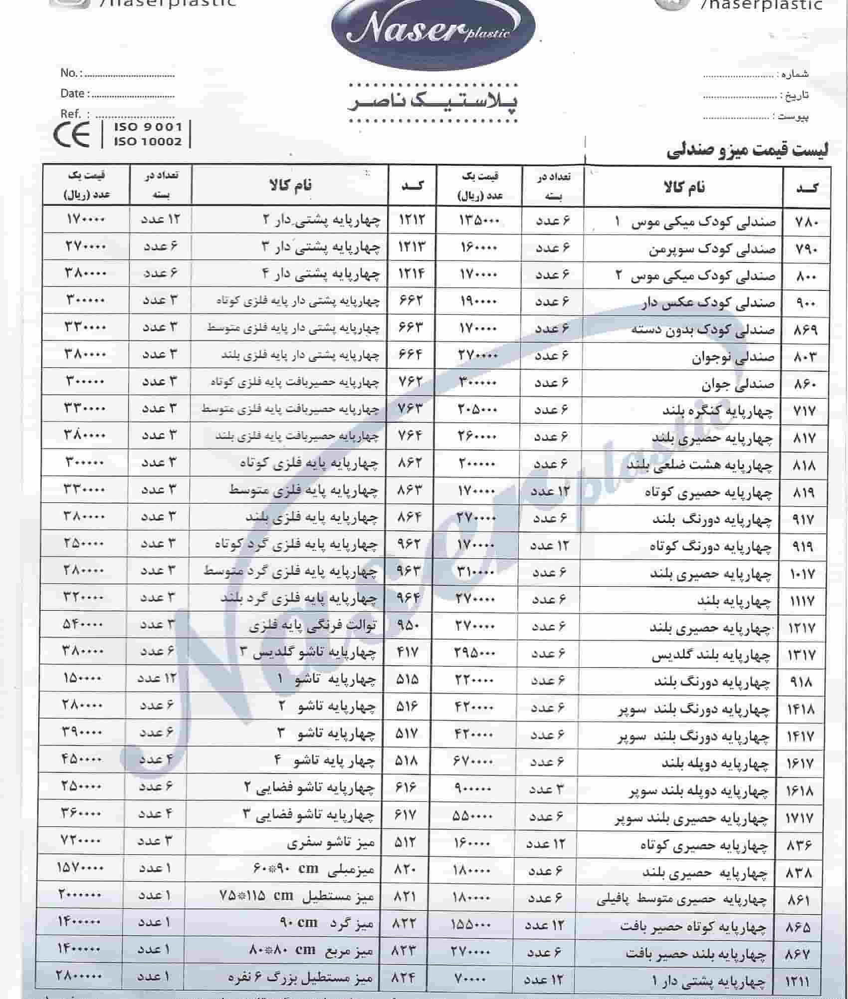 لیست محصولات پلاستیکی ناصر